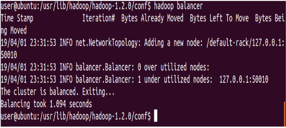 Hadoop HDFS Commands
