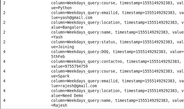 Hadoop HBase testcase 3 tutorial