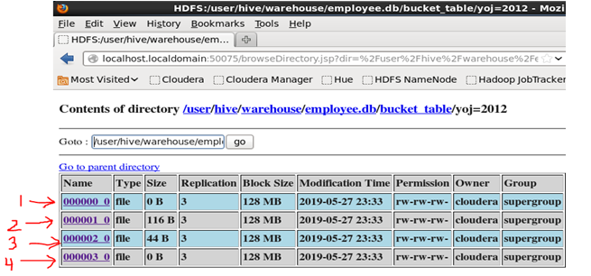 Bucketing in Hive with Examples