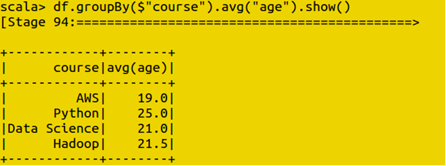 course avg age