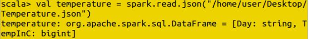 Apache Spark SQL Commands