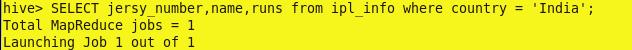 Hadoop Hive Test Case