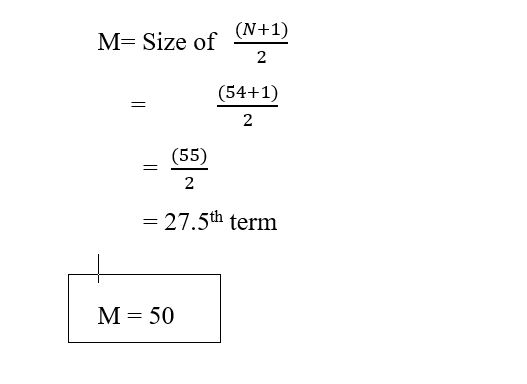measure of central tendency example