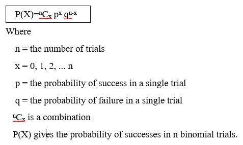 Binomial probability Distribution formula