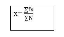 Types of Measures of Central Tendency_Discrete series