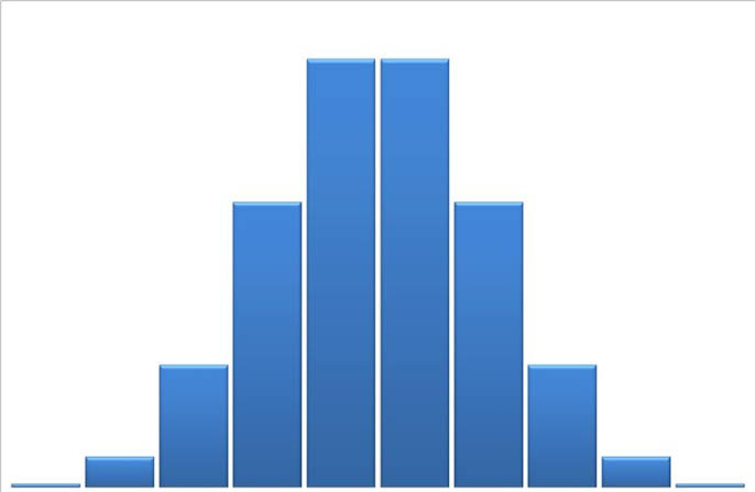Expected Value of binomial distribution tutorial