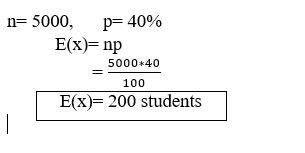 Expected Value of binomial distribution example