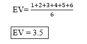 law of large numbers example