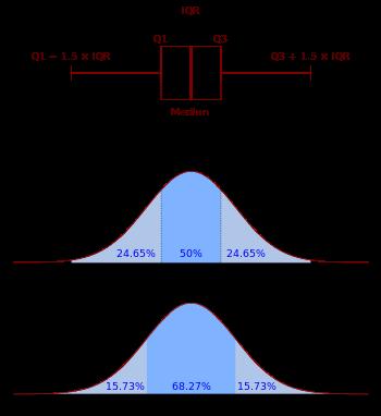 probability density function tutorial