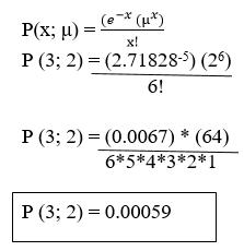 Poisson process example