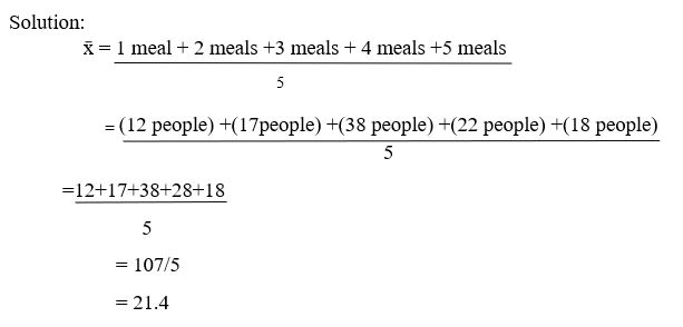 sample mean and population mean example