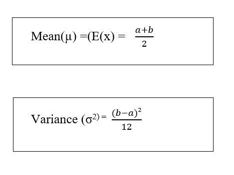 Uniform randam variable formula