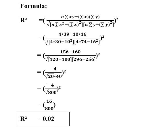 coefficient of determination formula with example