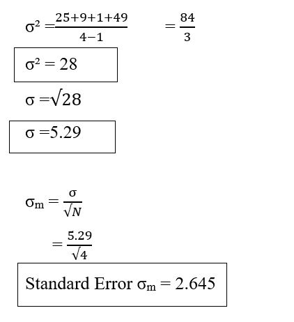 Standard error of the mean example