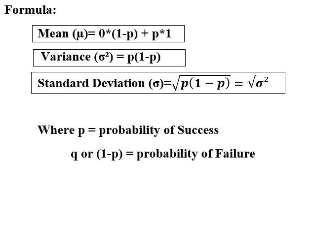 Mean and variance of Bernoulli distribution formula