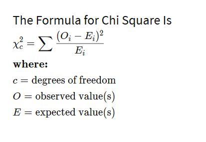 Chi square test formula