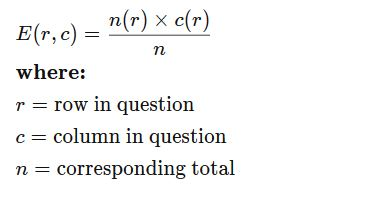 expected frequency formula in chi square test