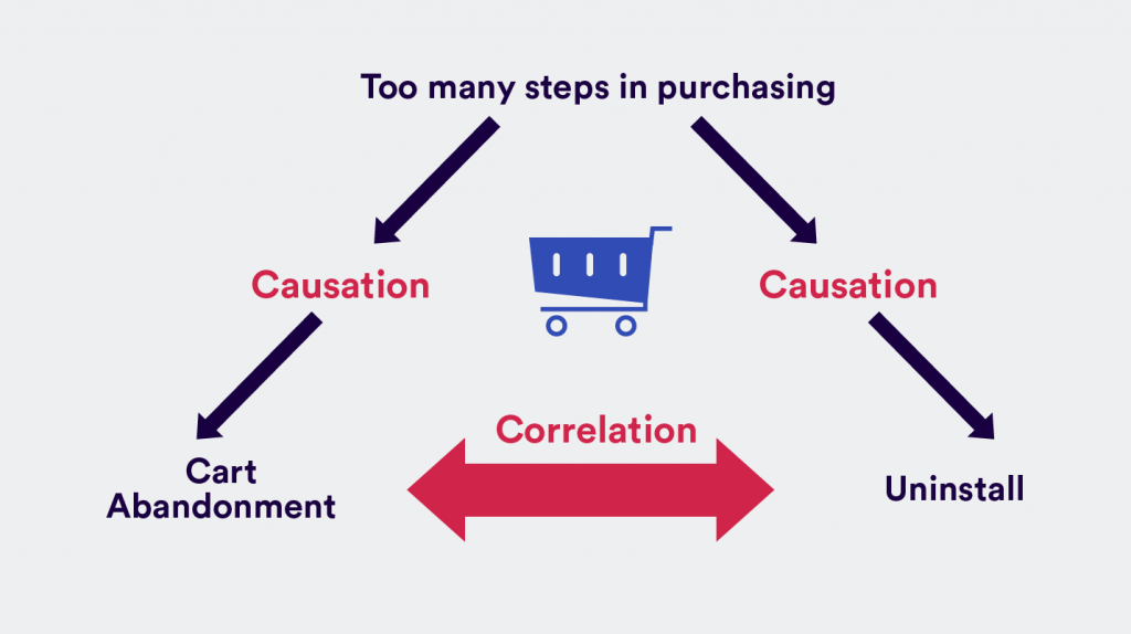 Correlation and Casualty tutorial