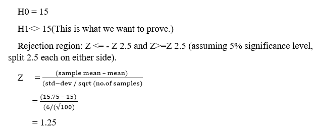 two tailed test example