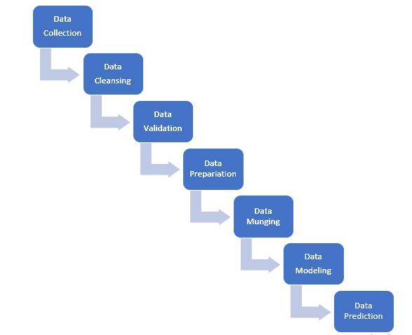 Regression analysis tutorial