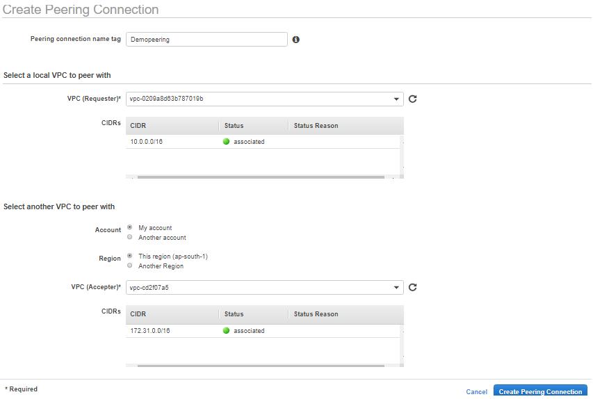 Amazon VPC Management