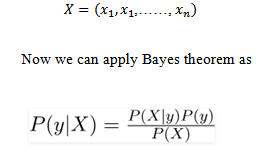 Naive Bayes Classifier Example