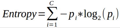 Classification problem in Random Forest_Entropy