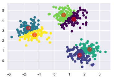 K Means Clustering Algorithm Example
