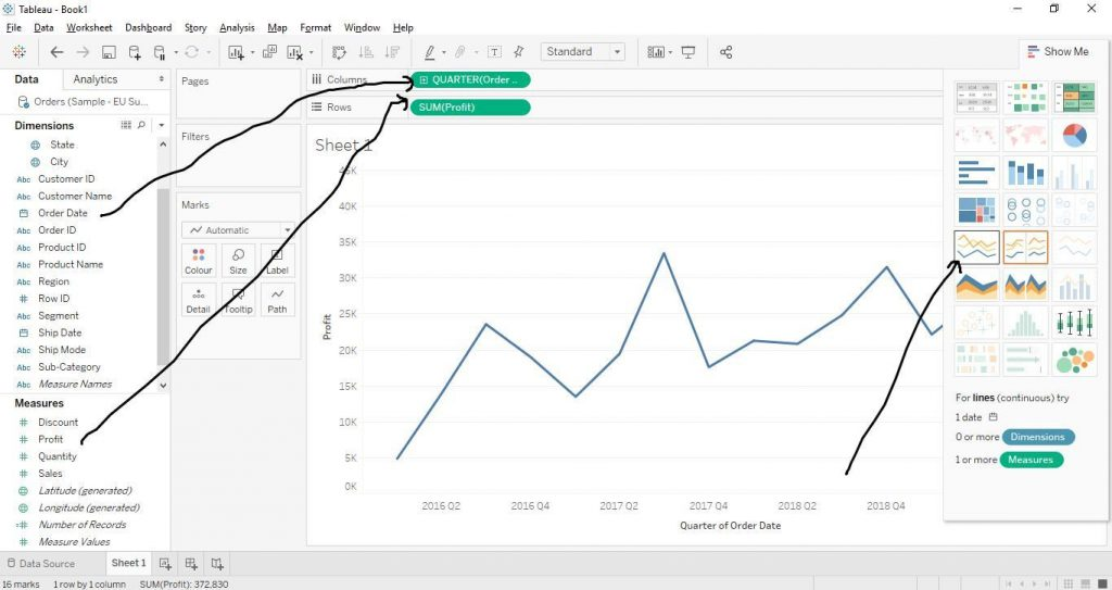 Line charts Step by step implementation 1