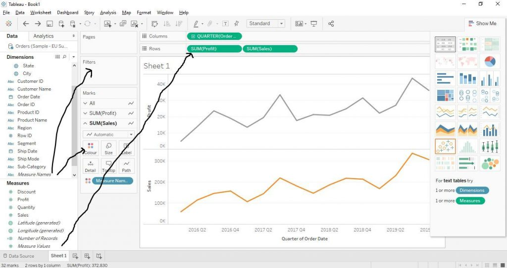 Line charts Step by step implementation 2