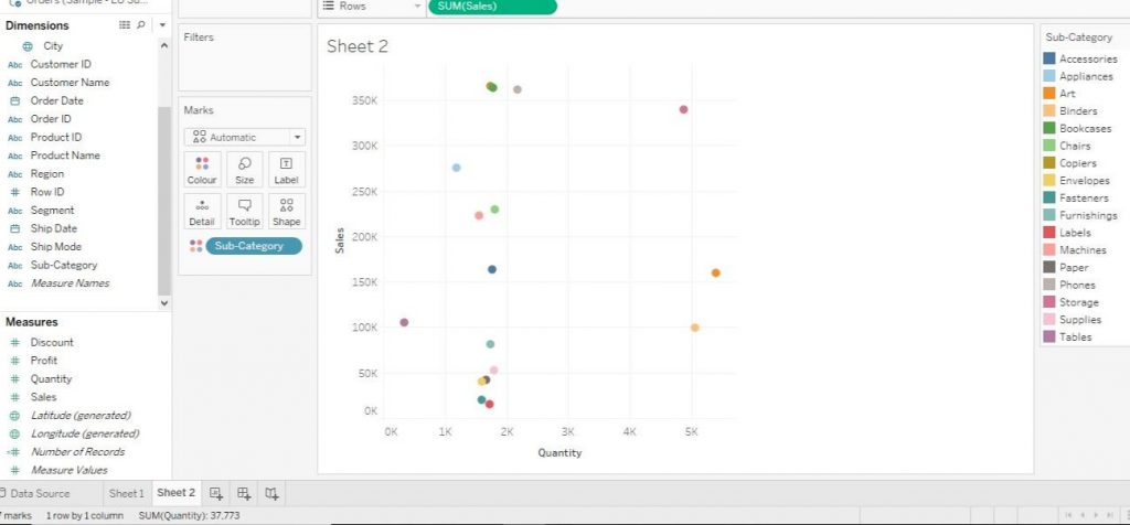 Step by step implementation for scatter plot