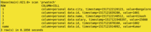 Hadoop Admin Tutorial